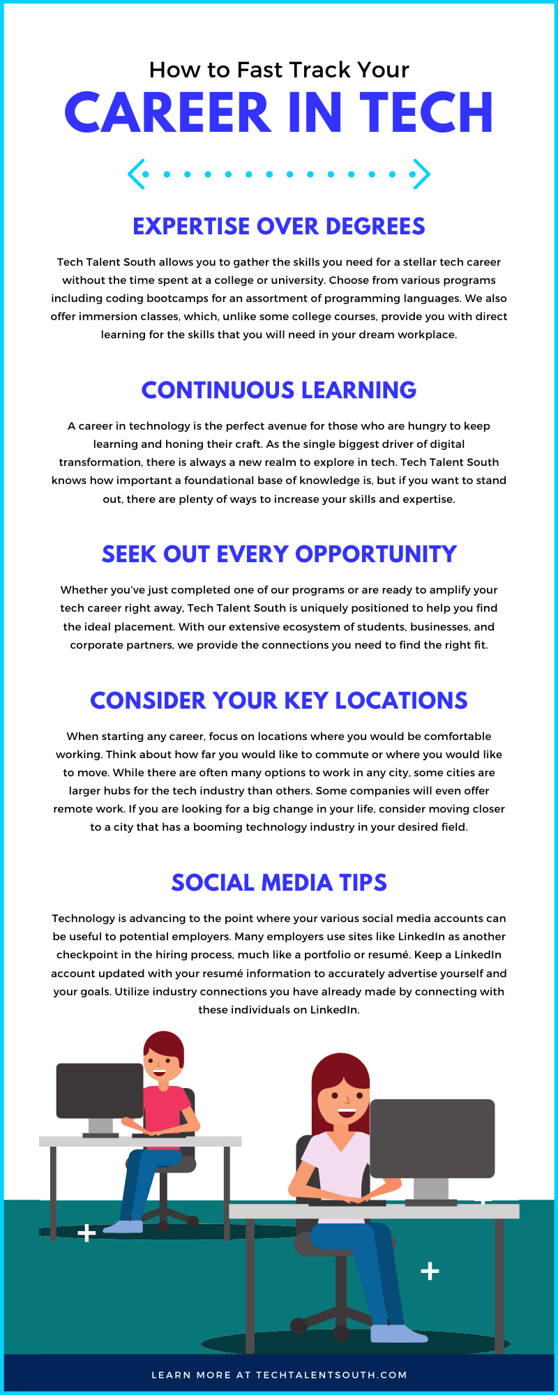 techtalentsouth-seotool-53173-howtofast-infographic2